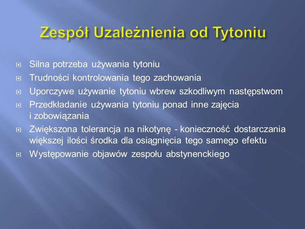 Zespół Uzależnienia od Tytoniu