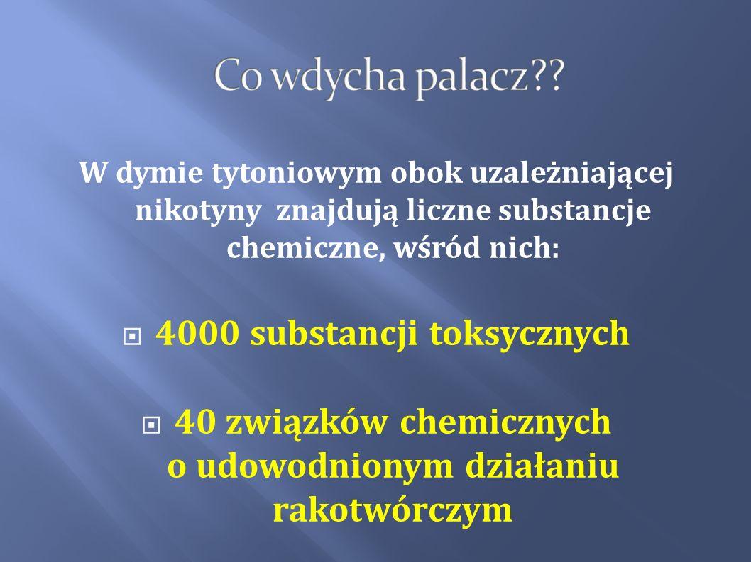 4000 substancji toksycznych