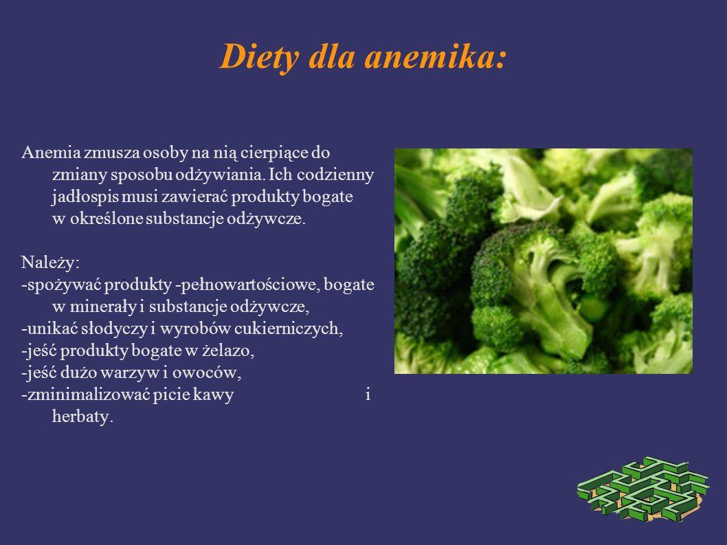 Diety dla anemika: