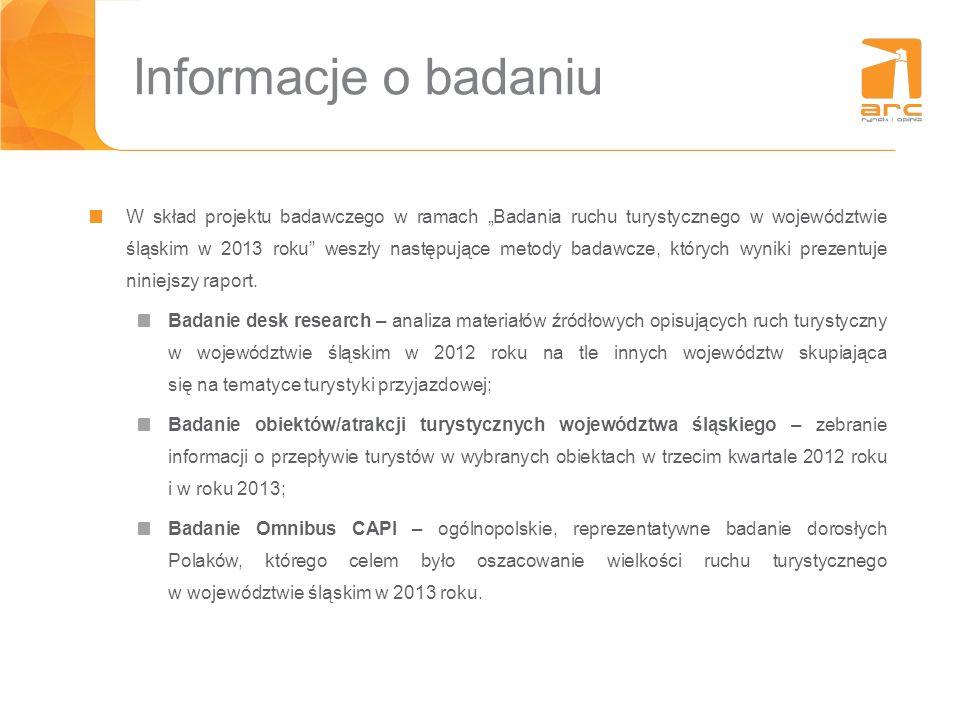 Informacje o badaniu