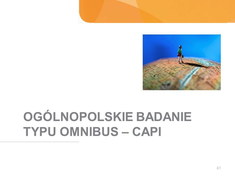 Ogólnopolskie badanie typu omnibus – capi