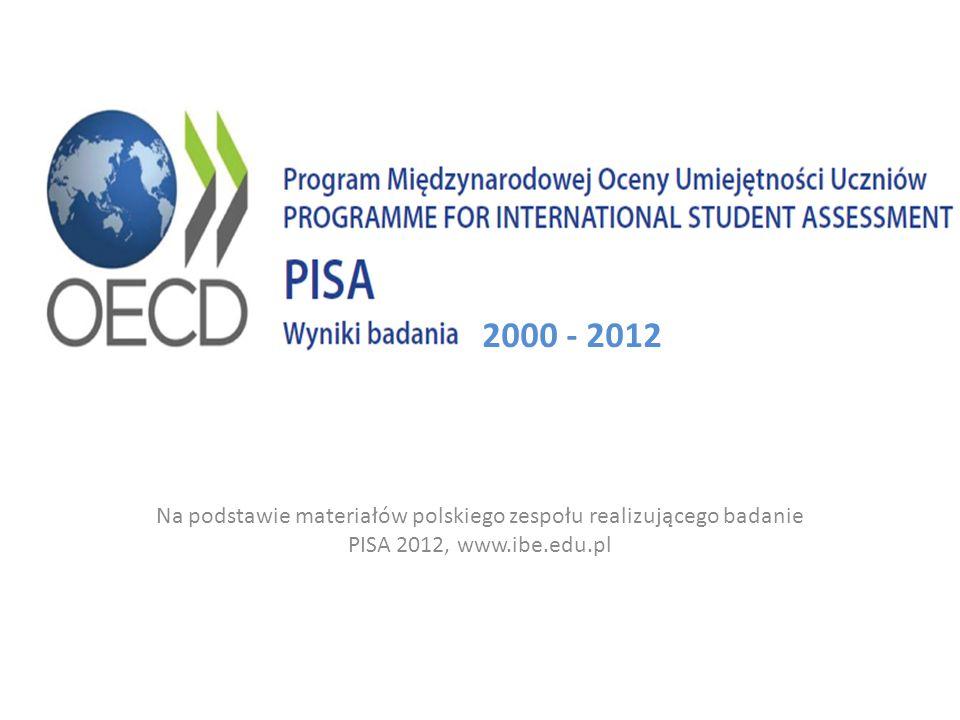 2000 - 2012 Na podstawie materiałów polskiego zespołu realizującego badanie PISA 2012, www.ibe.edu.pl.