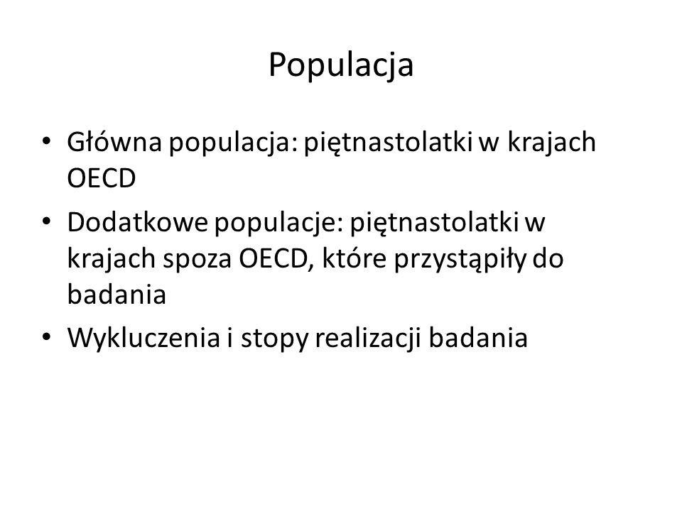 Populacja Główna populacja: piętnastolatki w krajach OECD