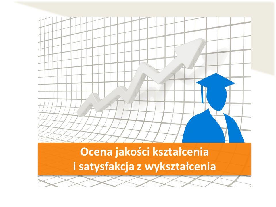Ocena jakości kształcenia i satysfakcja z wykształcenia