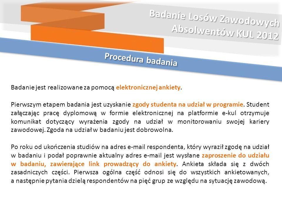 Badanie Losów Zawodowych Absolwentów KUL 2012