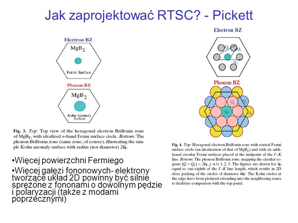 Jak zaprojektować RTSC - Pickett