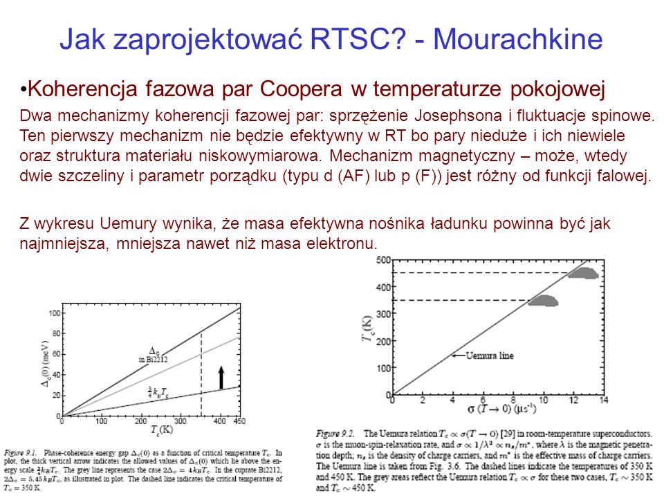 Jak zaprojektować RTSC - Mourachkine