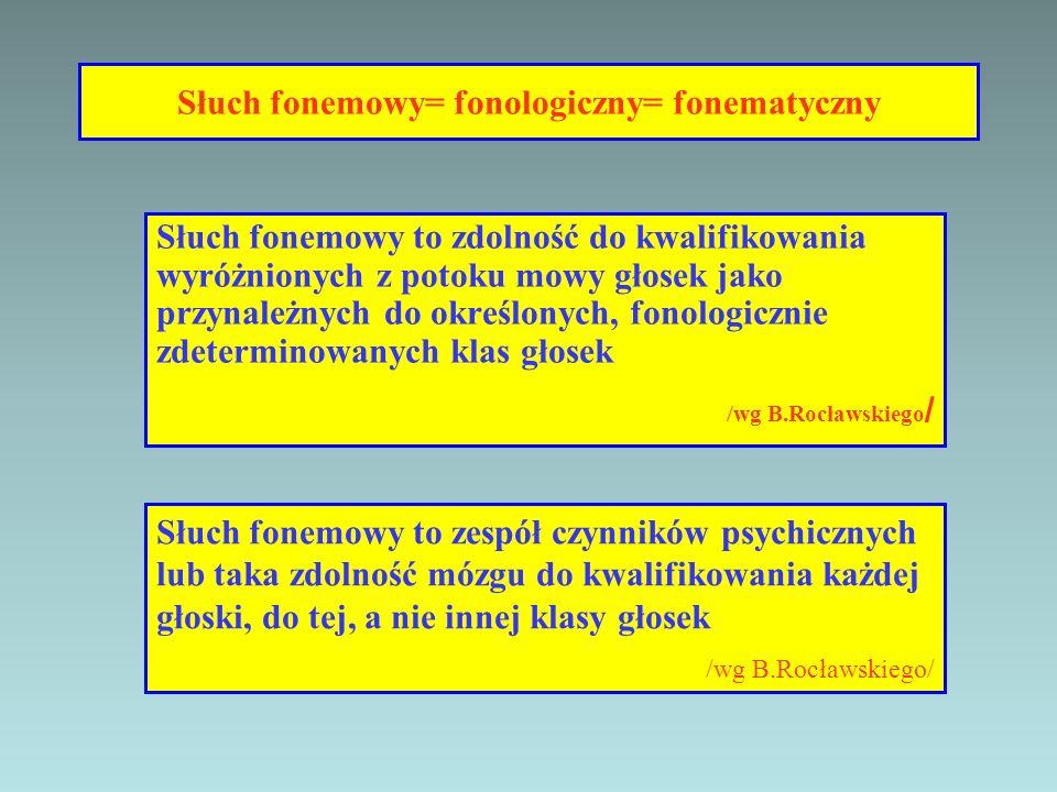 Słuch fonemowy= fonologiczny= fonematyczny