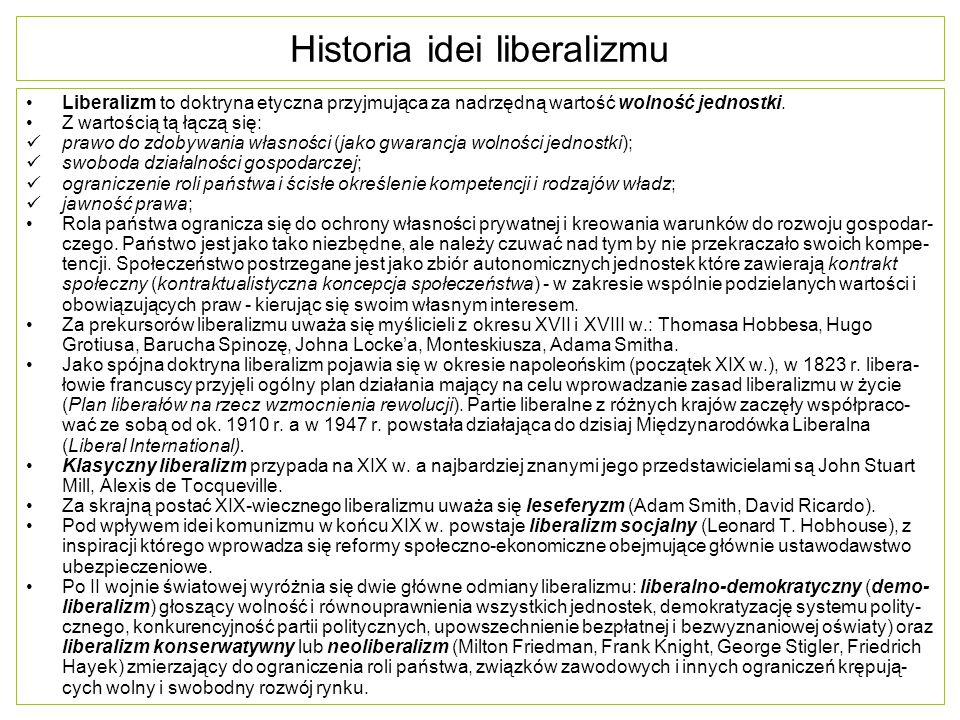 Historia idei liberalizmu