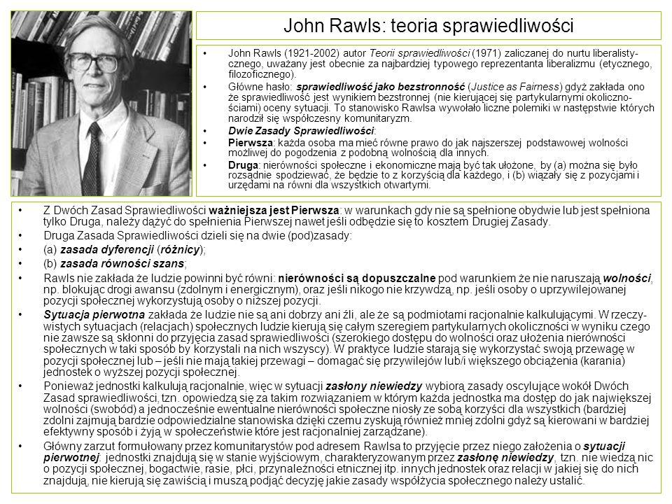 John Rawls: teoria sprawiedliwości