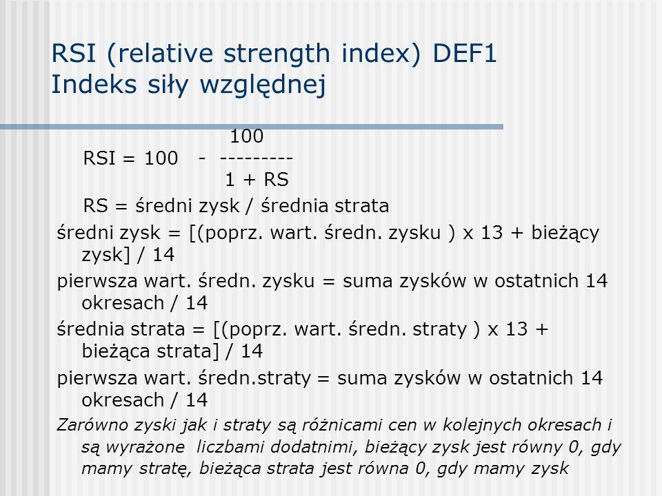 RSI (relative strength index) DEF1 Indeks siły względnej