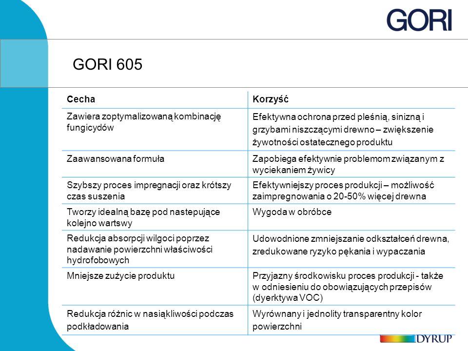 GORI 605 Cecha Korzyść Zawiera zoptymalizowaną kombinację fungicydów