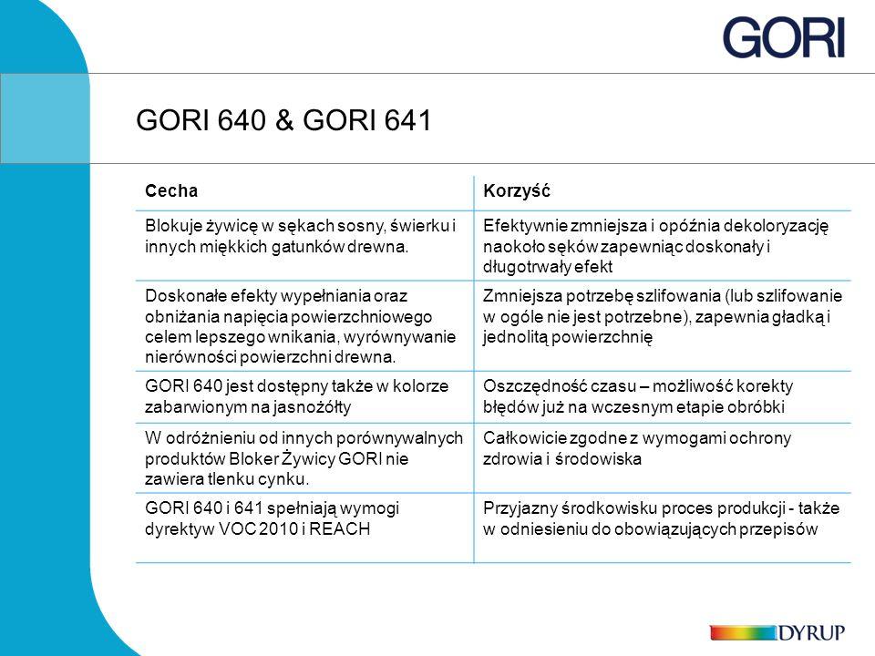 GORI 640 & GORI 641 Cecha Korzyść
