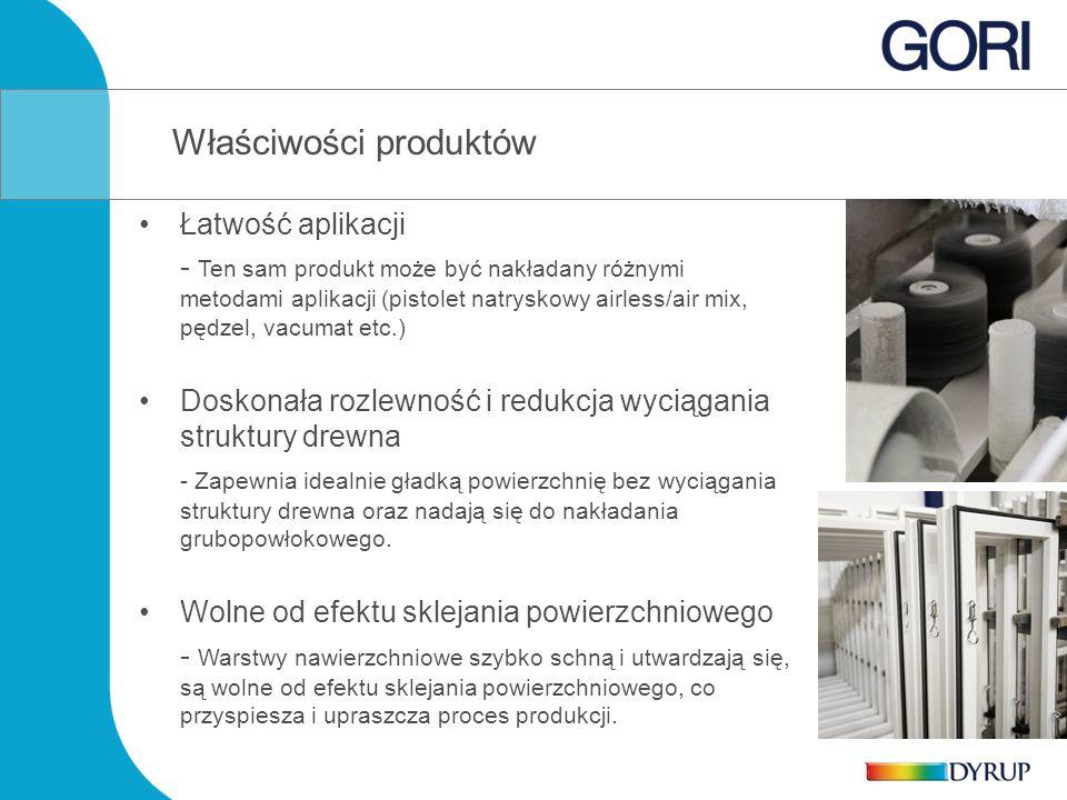 Właściwości produktów