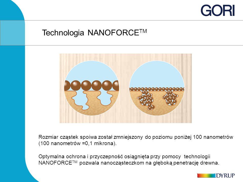 Technologia NANOFORCETM
