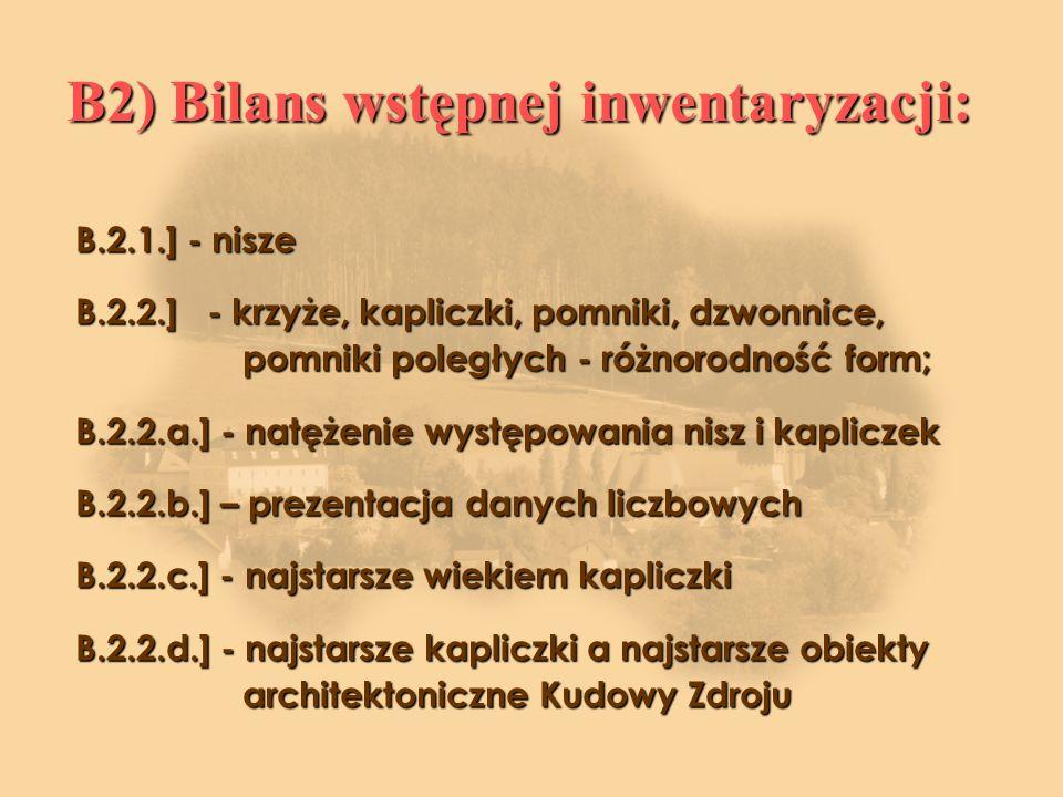 B2) Bilans wstępnej inwentaryzacji: