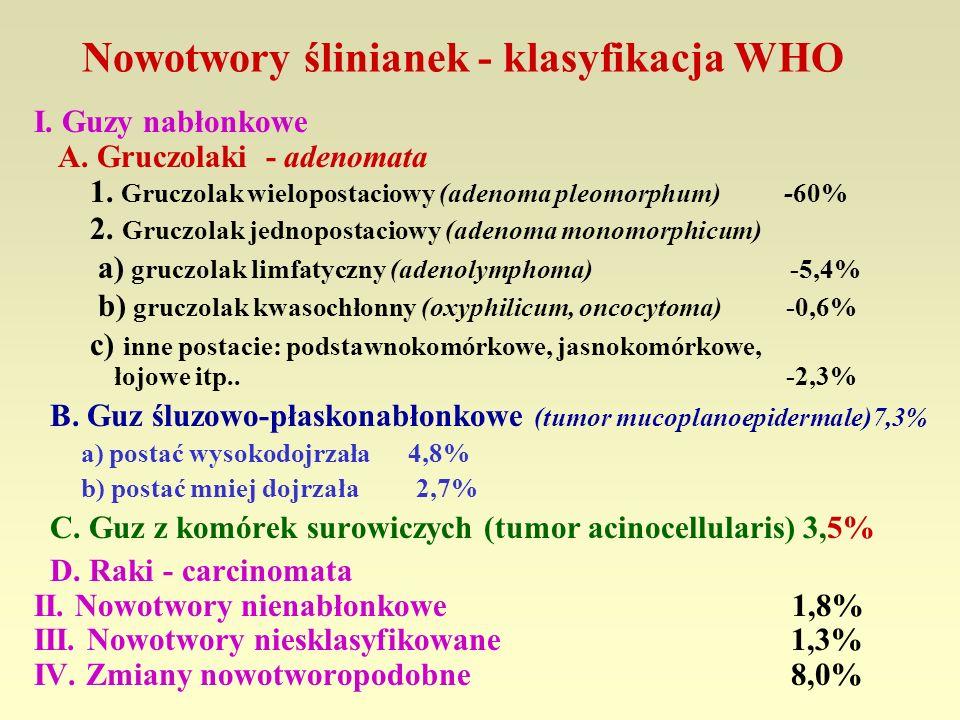 Nowotwory ślinianek - klasyfikacja WHO
