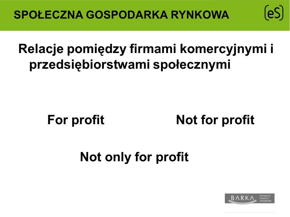 Społeczna gospodarka rynkowa