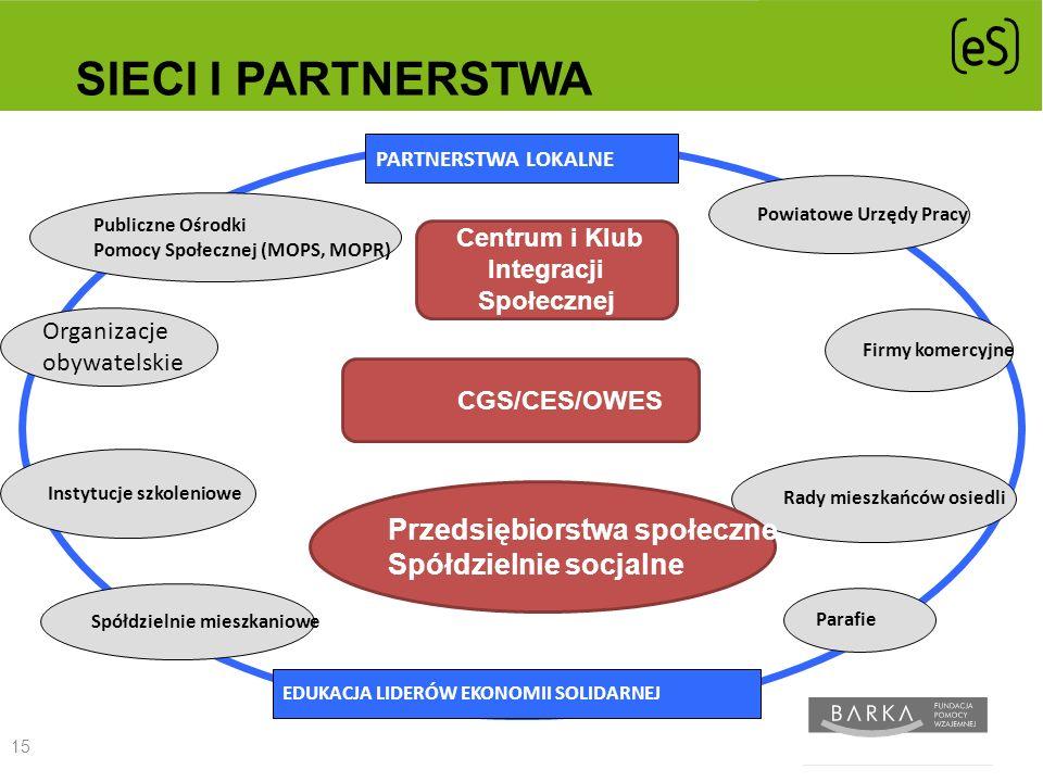 Centrum i Klub Integracji Społecznej