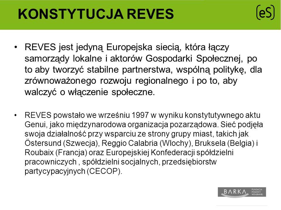 Konstytucja REVES