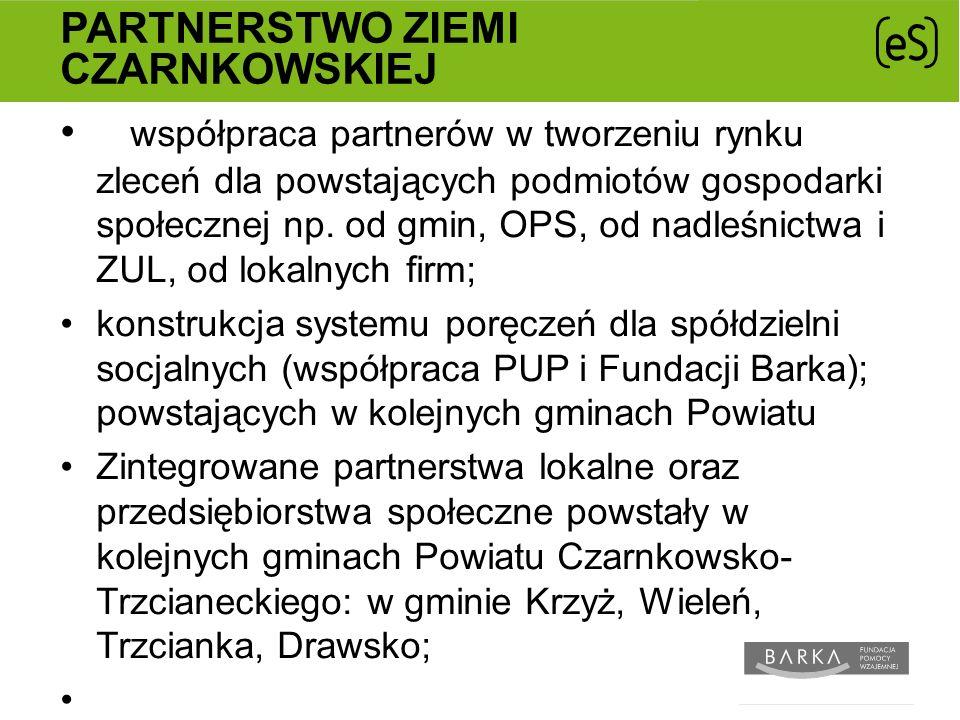 Partnerstwo Ziemi Czarnkowskiej