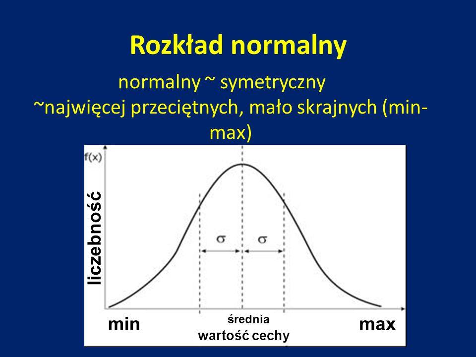 Rozkład normalny normalny ~ symetryczny ~najwięcej przeciętnych, mało skrajnych (min-max) liczebność.