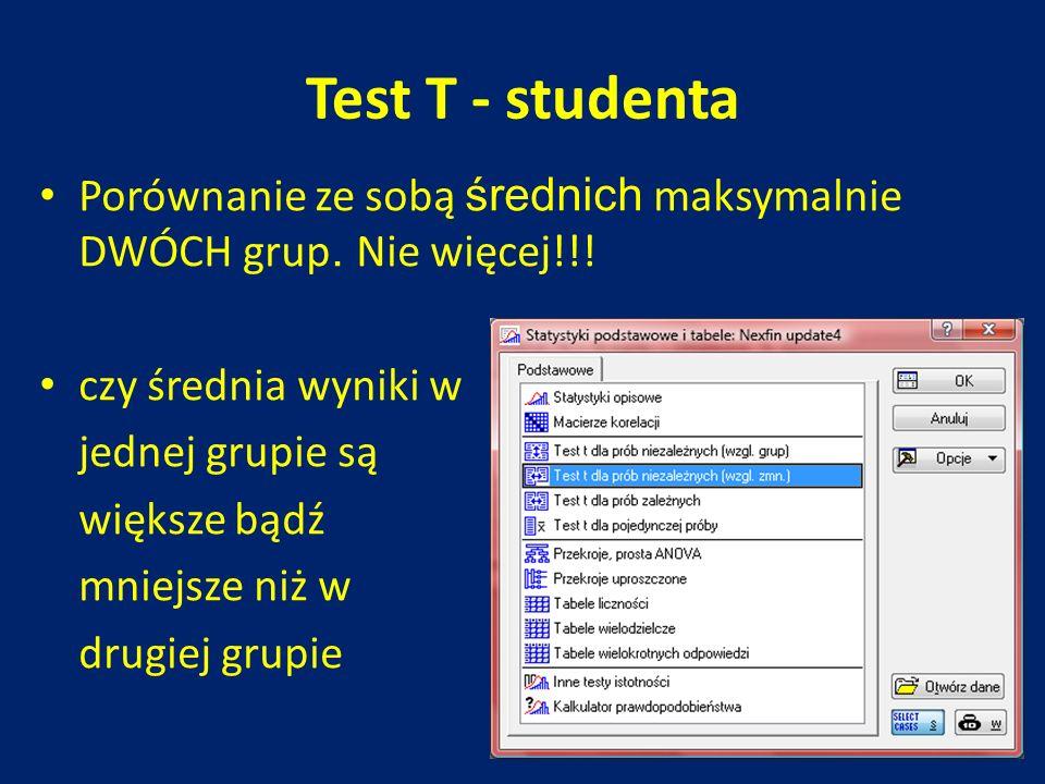 Test T - studenta Porównanie ze sobą średnich maksymalnie DWÓCH grup. Nie więcej!!! czy średnia wyniki w.