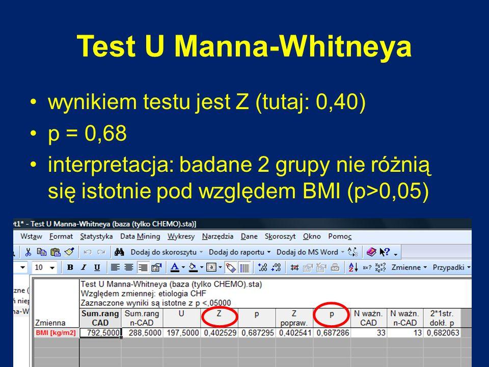 Test U Manna-Whitneya wynikiem testu jest Z (tutaj: 0,40) p = 0,68