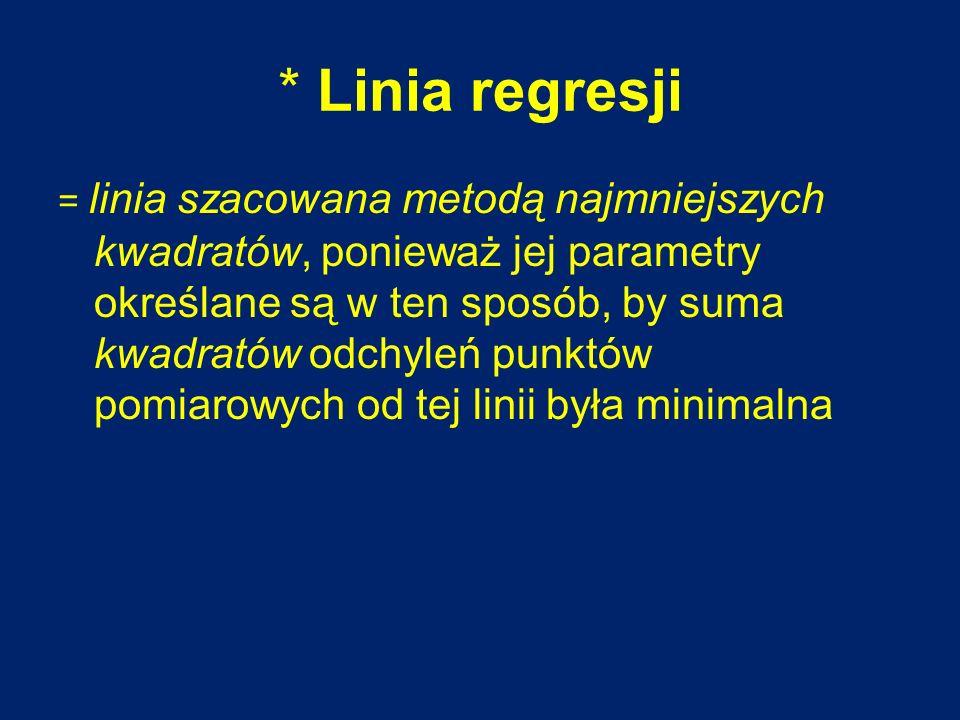 * Linia regresji