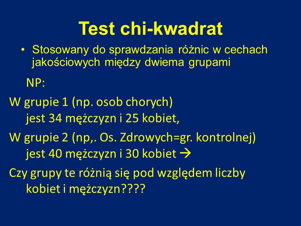 Test chi-kwadrat Stosowany do sprawdzania różnic w cechach jakościowych między dwiema grupami. NP: