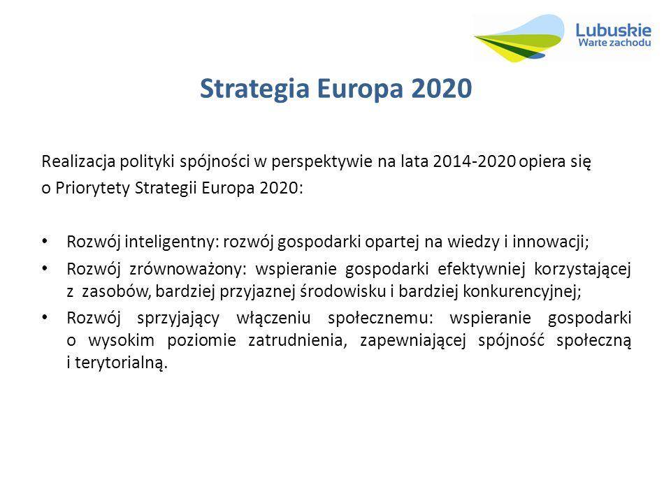 Strategia Europa 2020 Realizacja polityki spójności w perspektywie na lata 2014-2020 opiera się. o Priorytety Strategii Europa 2020: