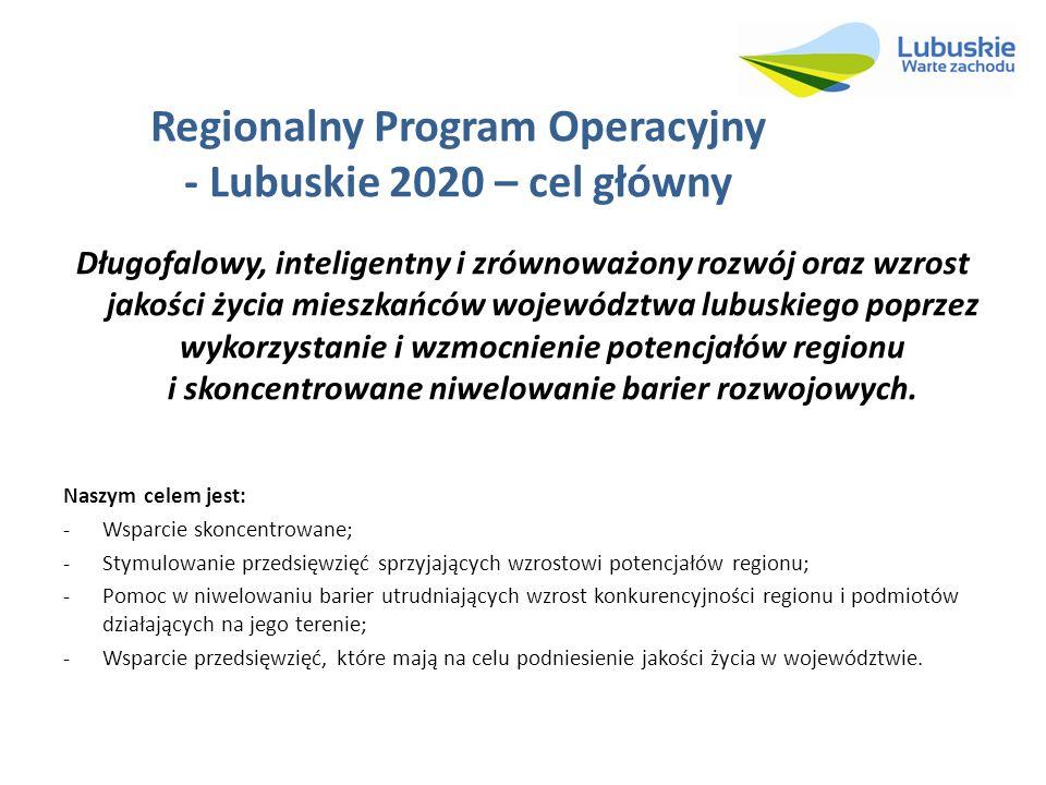 Regionalny Program Operacyjny - Lubuskie 2020 – cel główny