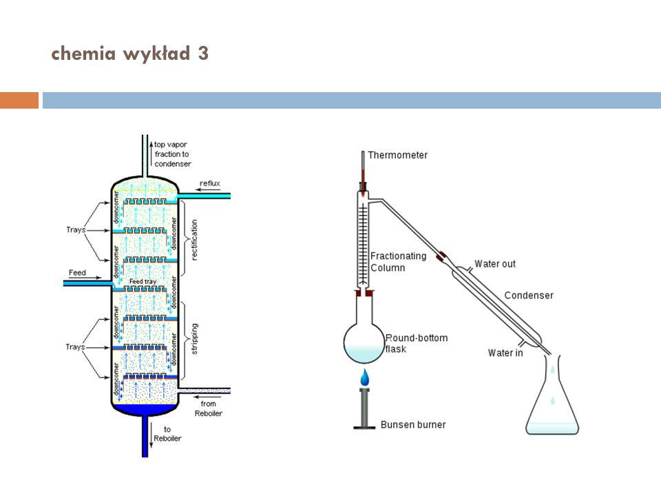 chemia wykład 3