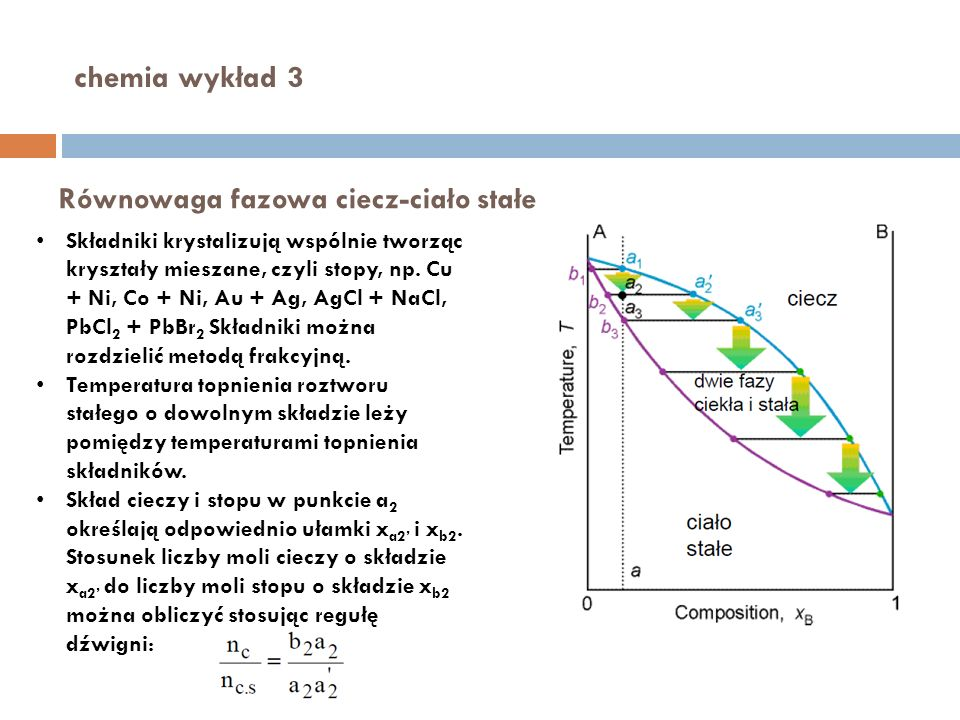 chemia wykład 3 Równowaga fazowa ciecz-ciało stałe