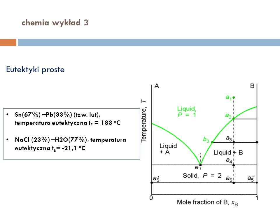chemia wykład 3 Eutektyki proste
