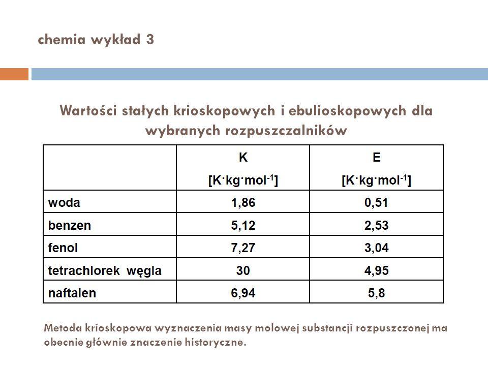 chemia wykład 3 Wartości stałych krioskopowych i ebulioskopowych dla wybranych rozpuszczalników.
