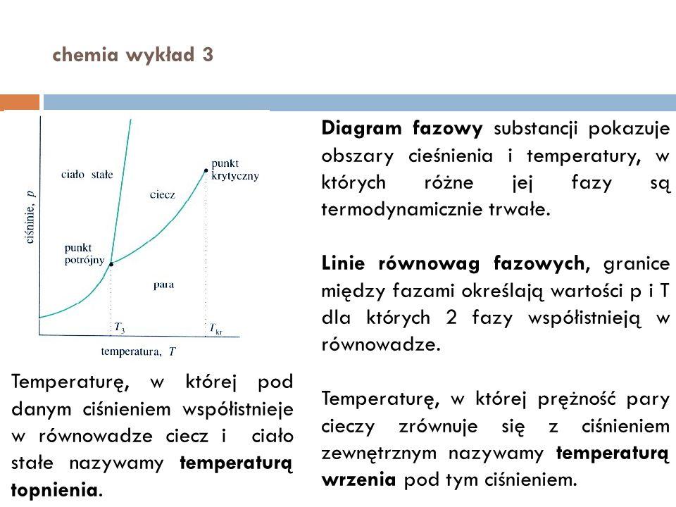 chemia wykład 3 Diagram fazowy substancji pokazuje obszary cieśnienia i temperatury, w których różne jej fazy są termodynamicznie trwałe.