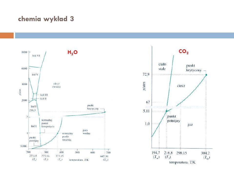 chemia wykład 3 H2O CO2