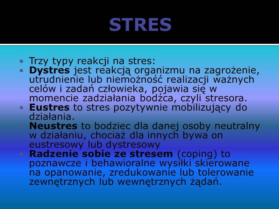 STRES Trzy typy reakcji na stres:
