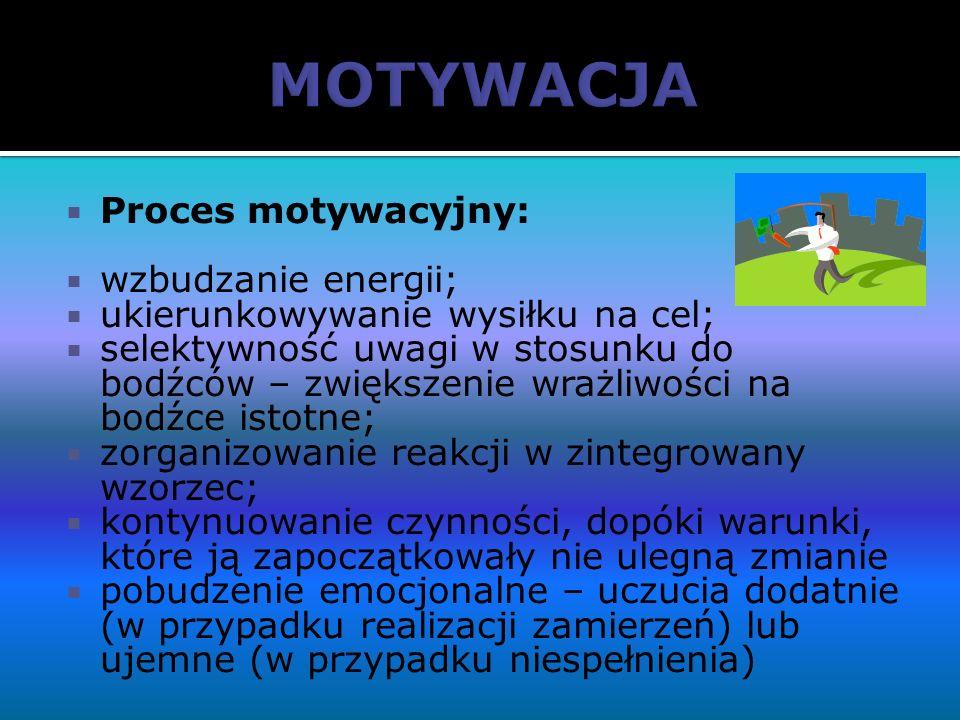 MOTYWACJA Proces motywacyjny: wzbudzanie energii;