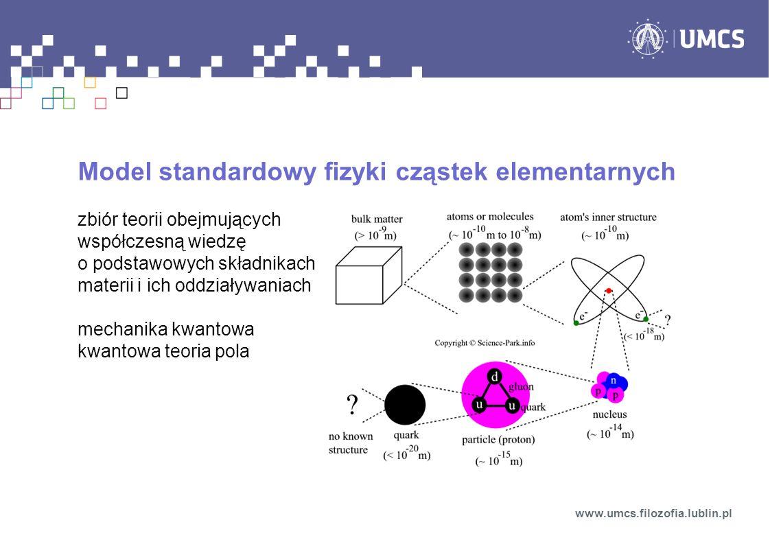 Model standardowy fizyki cząstek elementarnych