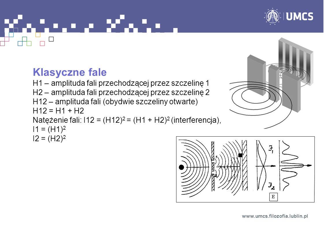 Klasyczne fale H1 – amplituda fali przechodzącej przez szczelinę 1