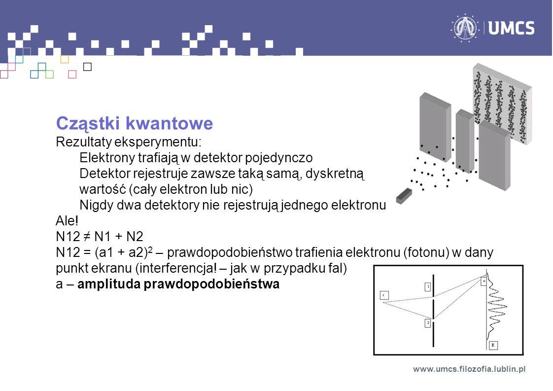 Cząstki kwantowe Rezultaty eksperymentu: