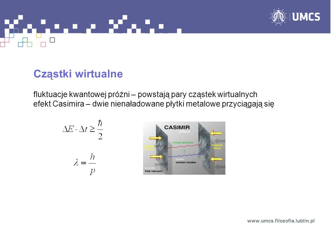 Cząstki wirtualne fluktuacje kwantowej próżni – powstają pary cząstek wirtualnych.