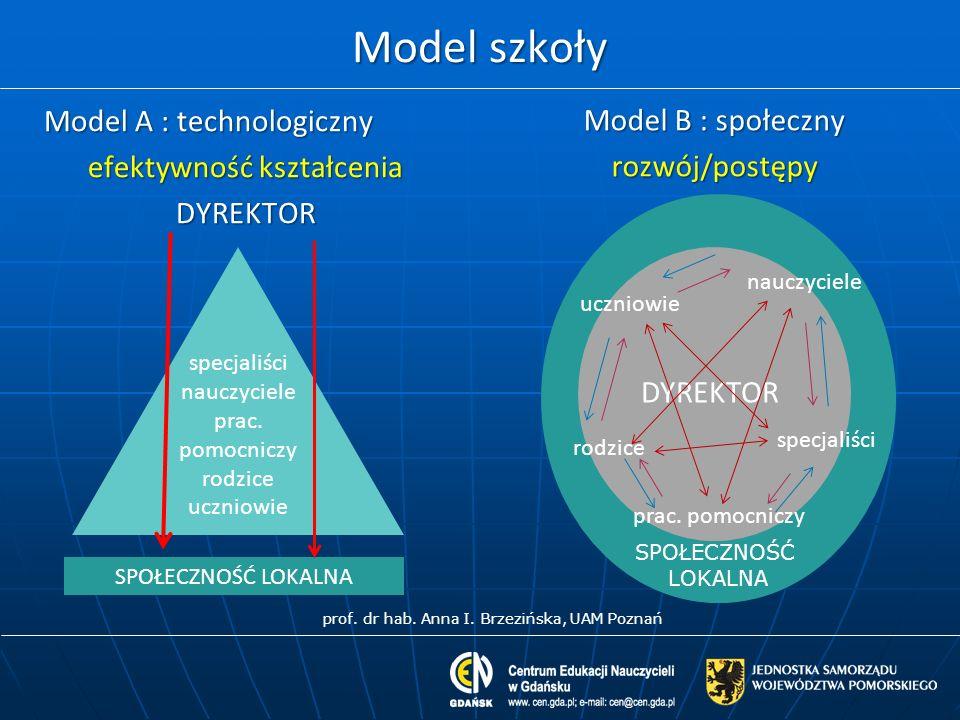 Model B : społeczny rozwój/postępy