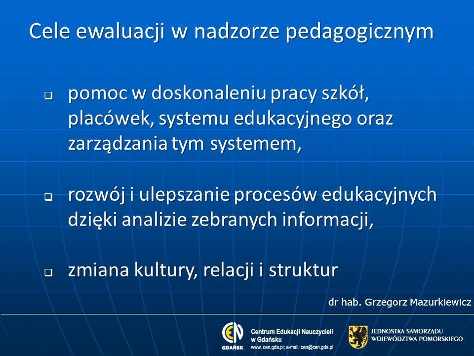 Cele ewaluacji w nadzorze pedagogicznym