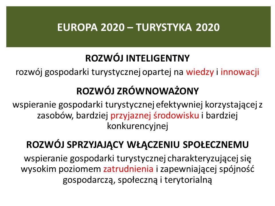 EUROPA 2020 – TURYSTYKA 2020 rozwój inteligentny rozwój zrównoważony