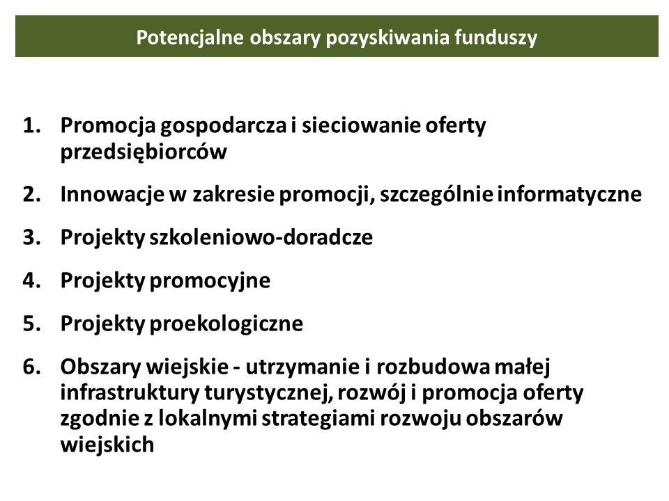 Potencjalne obszary pozyskiwania funduszy