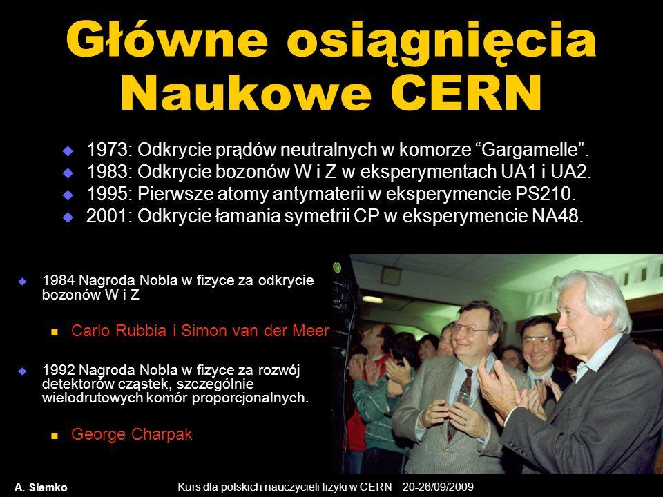 Główne osiągnięcia Naukowe CERN