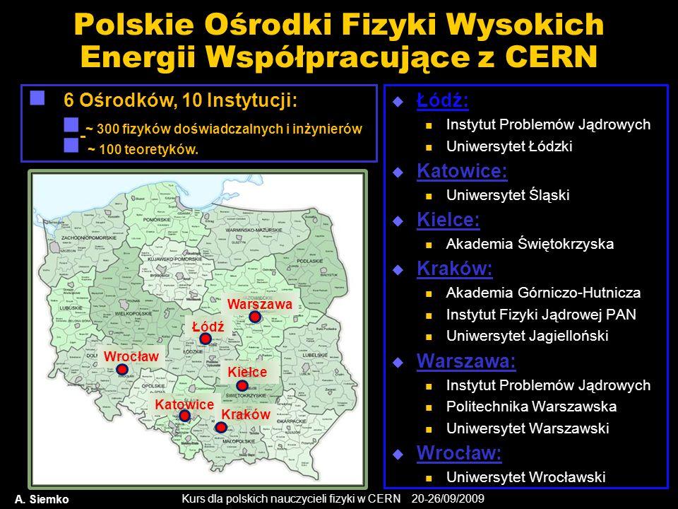 Polskie Ośrodki Fizyki Wysokich Energii Współpracujące z CERN